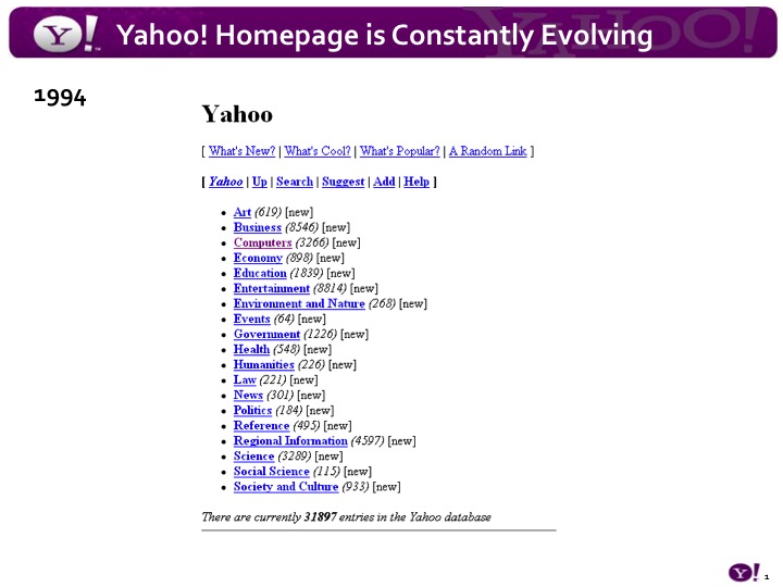 the screenshots of all the Yahoo pages in order, from 1994 to 2006